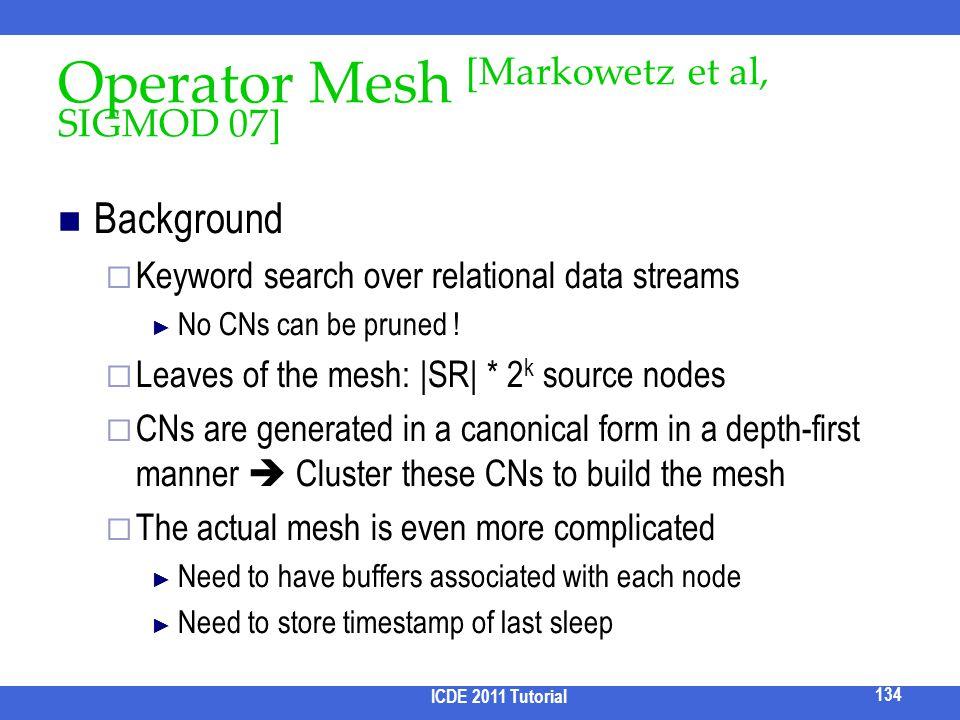 Operator Mesh [Markowetz et al, SIGMOD 07]